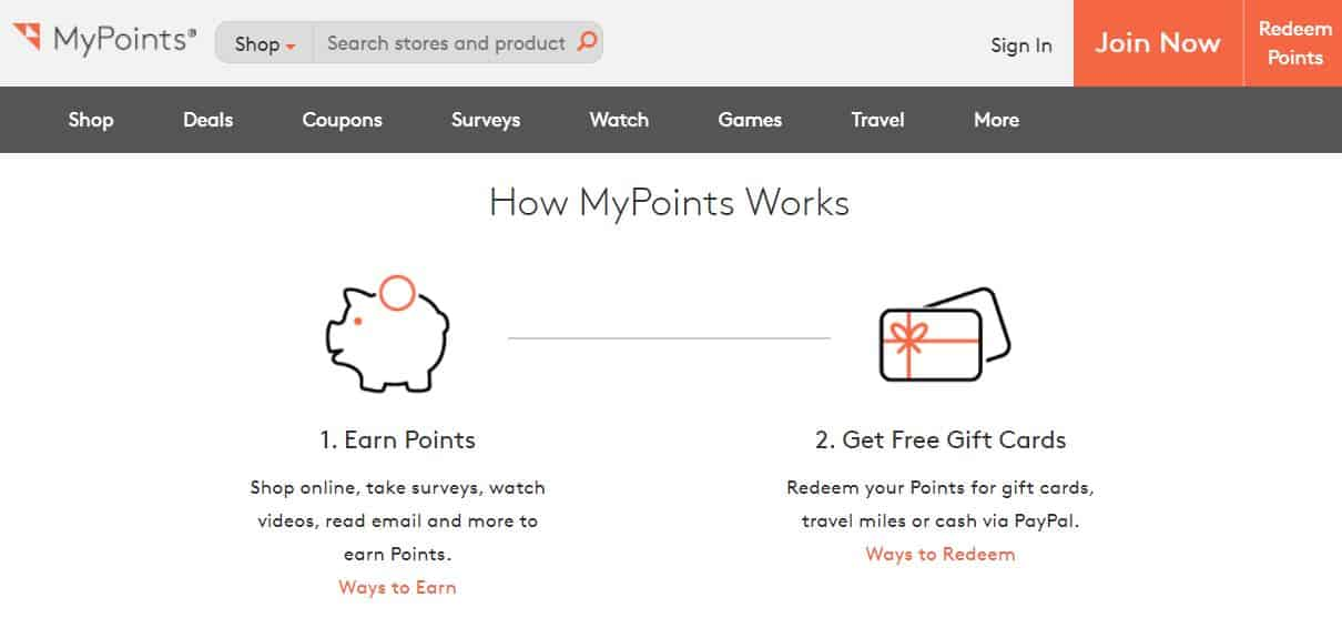 MyPoints surveys for Amazon gift cards